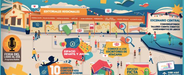 Comenzó la Segunda Feria Virtual del Libro de Atacama
